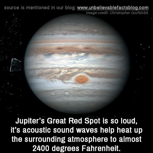 fahrenheit: source Is mentioned in our blog: www.unbellevablefactsblog.com  Image credit: Christopher Go/NASA  Jupiter's Great Red Spot is so loud,  it's acoustic sound waves help heat up  the surrounding atmosphere to almost  2400 degrees Fahrenheit.