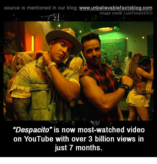 """Memes, youtube.com, and Blog: source Is mentioned in our blog: www.unbellevablefactsblog.com  Image credit: LuisFonsiVEVO  """"Despacito"""" is now most-watched video  on YouTube with over 3 billion views in  just 7 months."""