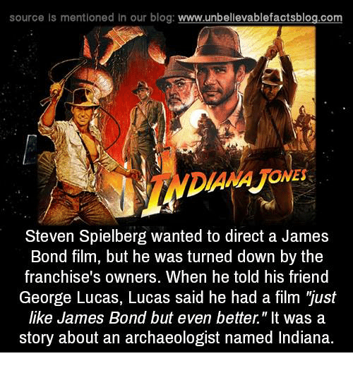 """James Bond, Memes, and Blog: source ls mentioned in our blog  www.unbelievablefactsblog.com  Steven Spielberg wanted to direct a James  Bond film, but he was turned down by the  franchise's owners. When he told his friend  George Lucas, Lucas said he had a film """"just  like James Bond but even better lt was a  story about an archaeologist named Indiana"""