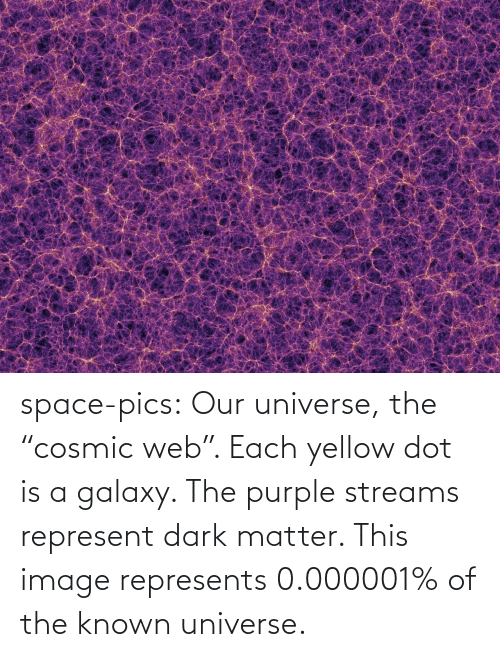 "yellow: space-pics:  Our universe, the ""cosmic web"". Each yellow dot is a galaxy. The purple streams represent dark matter. This image represents 0.000001% of the known universe."