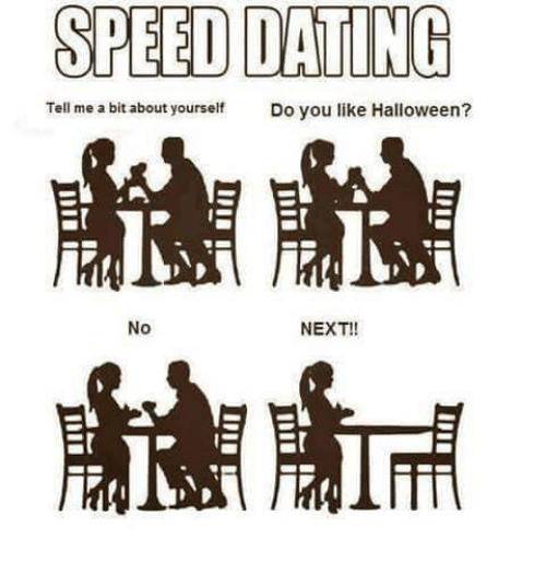 Best speed dating sites