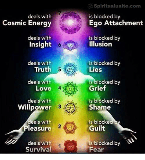 spiritual unite com deals with is blocked by ego attachment cosmic 5917845 spiritual unitecom deals with is blocked by ego attachment cosmic