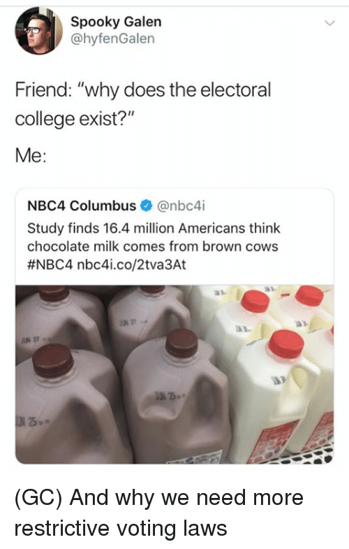 """electoral college: Spooky Galen  @hyfenGalen  Friend: """"why does the electoral  college exist?""""  Me:  NBC4 Columbus@nbc4i  Study finds 16.4 million Americans think  chocolate milk comes from brown cows  #NBC4 nbc4..co/2tva3At  a3.  UN 27 (GC) And why we need more restrictive voting laws"""