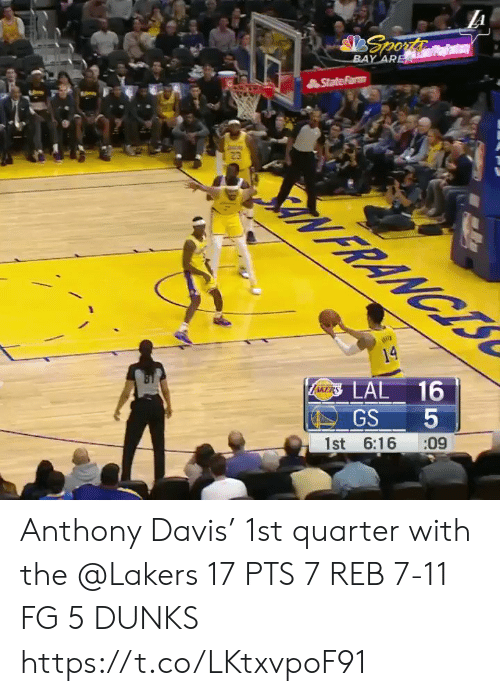 Los Angeles Lakers: Sporks  BAY ARE  23  N FRANCIS  14  AuaRS LAL 16  5  GS  09  1st 6:16 Anthony Davis' 1st quarter with the @Lakers   17 PTS 7 REB 7-11 FG 5 DUNKS   https://t.co/LKtxvpoF91