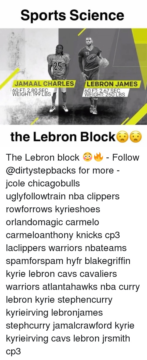 Cavs, LeBron James, and Memes: Sports Science  JAMAAL CHARLES LEBRON JAMES  60 FT. 2.80 SEC  60 FT 2.67 SEC  WEIGHT 250 LBS  WEIGHT 199 LBS  the Lebron Block The Lebron block 😳🔥 - Follow @dirtystepbacks for more - jcole chicagobulls uglyfollowtrain nba clippers rowforrows kyrieshoes orlandomagic carmelo carmeloanthony knicks cp3 laclippers warriors nbateams spamforspam hyfr blakegriffin kyrie lebron cavs cavaliers warriors atlantahawks nba curry lebron kyrie stephencurry kyrieirving lebronjames stephcurry jamalcrawford kyrie kyrieirving cavs lebron jrsmith cp3