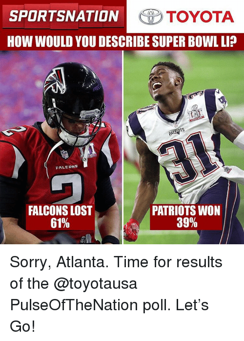 Super Bowl Li: SPORTSNATION  TOYOTA  HOW WOULD YOU DESCRIBE SUPER BOWL LI?  TS  FALC DNS  PATRIOTS WON  FALCONS LOST  39%  61% Sorry, Atlanta. Time for results of the @toyotausa PulseOfTheNation poll. Let's Go!