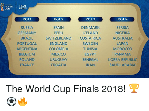 England, Finals, and Memes: SSIFI2w  FINAL  DRAW  2018  POT 2  POT 3  POT 4  RUSSIA  GERMANY  BRAZIL  PORTUGAL  ARGENTINA  SERBIA  NIGERIA  AUSTRALIA  JAPAN  MOROCCO  PANAMA  KOREA REPUBLIC  SAUDI ARABIA  DENMARK  ICELAND  SWITZERLAND COSTA  RICA  ENGLAND  COLOMBIA  MEXICO  URUGUAY  CROATIA  SWEDEN  TUNISIA  EGYPT  SENEGAL  IRAN  POLAND  FRANCE The World Cup Finals 2018! 🏆⚽️🔥