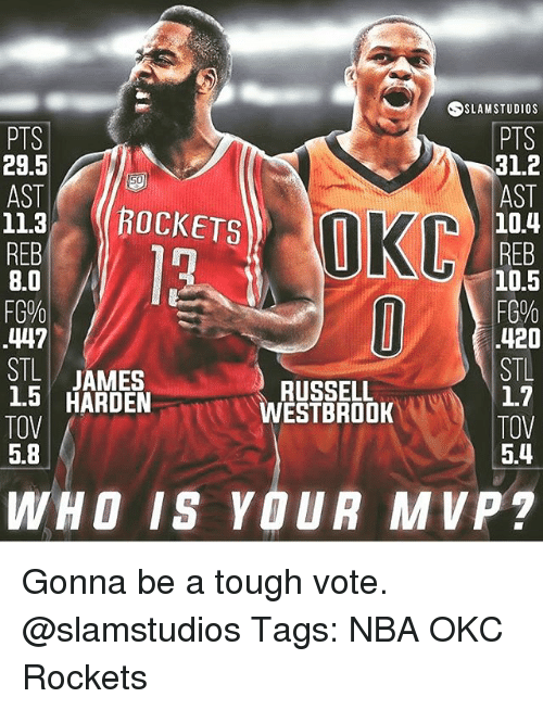 Memes, 🤖, and Mvp: SSLAMSTUDIOS  PTS  PTS  31.2  29.5  50  AST  AST  ROCKETS  10.4  11.3  REB  REB  10.5  8.0  FG%  FG%  447  .420  STL  JAMES  1.5 HARDEN  RUSSELL  1.7  TON  5.8  5.4  WHO IS YOUUR MVP? Gonna be a tough vote. @slamstudios Tags: NBA OKC Rockets