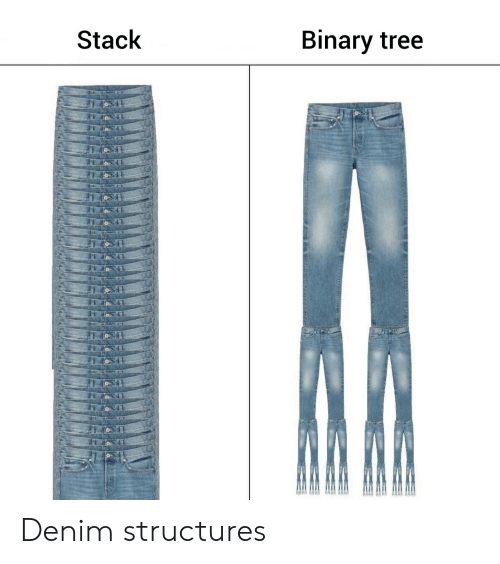 binary tree: Stack  Binary tree Denim structures
