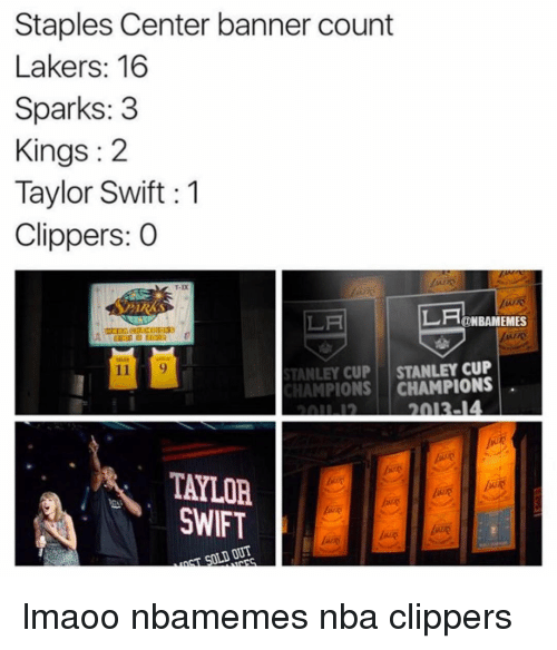 Staples Center: Staples Center banner count  Lakers: 16  Sparks: 3  Kings 2  Taylor Swift 1  Clippers: O  LA  LA  ONBAMEMES  STANLEY CUP  CHAMPIONS CHAMPIONS  TALIA  SWIFT  COAL 00 lmaoo nbamemes nba clippers