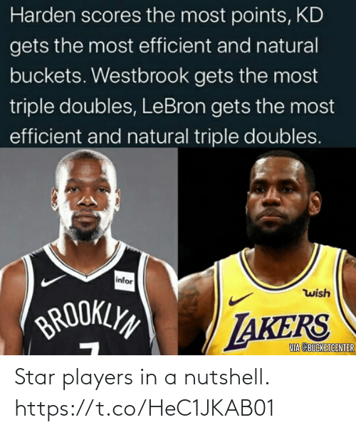 in a nutshell: Star players in a nutshell. https://t.co/HeC1JKAB01