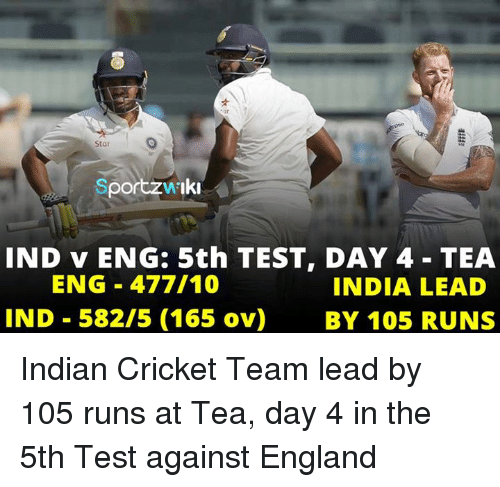 Test Day: Star  SportzwIki  IND v ENG: 5th TEST, DAY 4 TEA  ENG 477/10  INDIA LEAD  IND 582/5 (165 ov)  BY 105 RUNS Indian Cricket Team lead by 105 runs at Tea, day 4 in the 5th Test against England