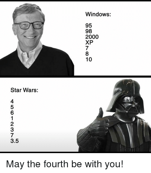 May The 4th Be With You Best: 25+ Best Memes About Windows And Star Wars