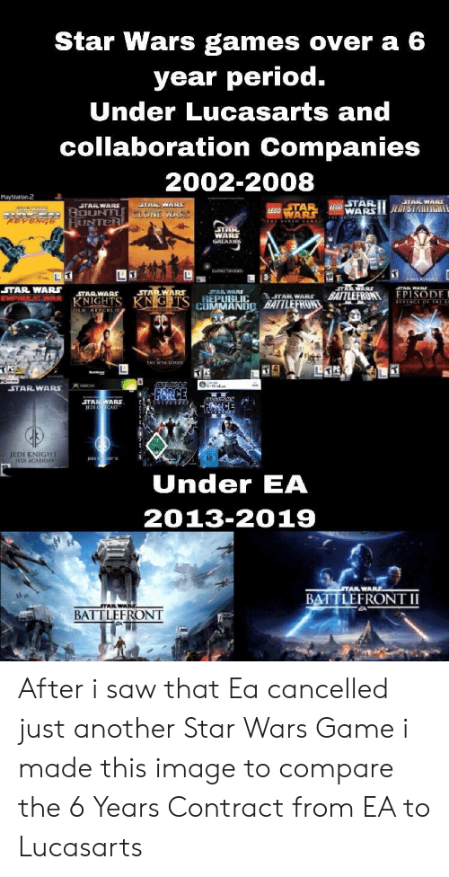 starwars: Star Wars games over a 6  year period.  Under Lucasarts and  collaboration Companies  2002-2008  Playstation2  STARWAR  WA  UNTER  WA  GALAXI  STAR WARS STARWARs  STAR WAR  STARWARS  TAR WARS  AR NIG  REPUBLIC  TAR WARS  TAR WAR BATTLEFRONTEPISODE  LAIM MANIİD MILEERON,' 44eAi.or  STAR WARS  ICE  STARWARS  JEDI KNIGHT  ETH ACADEMV  IEDE  16  Under EA  2013-2019  STAR WARS  BATTLEFRONT II  BATTLEFRONT After i saw that Ea cancelled just another Star Wars Game i made this image to compare the 6 Years Contract from EA to Lucasarts
