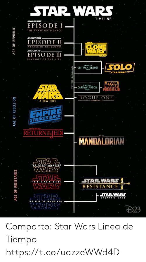 serie: STAR WARS  TIMELINE  STARWARS  EPISODE  THE PHANTOM MENACE  STARWARS  EPISODE II  AR  ATTACK OF THE CLONES  WARS  STARWARS  EPISODE III  WARE  REVENGE OF THE SITH  SOLO  UNTITLED  OBI-WAN KENOBI  SERIE  STAR WARS  STAR  WARS  REBELS  STAR  WARS  UNTITLED  CASSIAN ANDOR  SERIES  ROGUE ONE  A NEW HOPE  JTAR WARR  GTAR  THE  EMPIRE  STRIKES BACK  WARS  STARWARE  RETURN JEDI-  THE  MANDALORIAN  STAR  WARS  STAR  WARS  THE FORCE AWAKENS  STARWARS  THE LAST JE DE  RESISTANCE  STAR WARS  GALAXYS EDGE  STAR  THE RISE OF SKYWALKER  WARS  D23  AGE OF REBELLION  AGE OF REPUBLIC  AGE OF RESISTANCE Comparto:  Star Wars Linea de Tiempo https://t.co/uazzeWWd4D