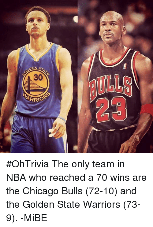 Chicago, Chicago Bulls, and Golden State Warriors: STAT  DEN 30  ARRIO #OhTrivia The only team in NBA who reached a 70 wins are the Chicago Bulls (72-10) and the Golden State Warriors (73-9). -MiBE