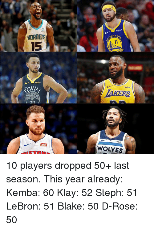 d rose: STAT  HORNETS  15  wish  Resten  AKERS  itbit  WOLVES 10 players dropped 50+ last season.  This year already: Kemba: 60 Klay: 52 Steph: 51 LeBron: 51 Blake: 50 D-Rose: 50