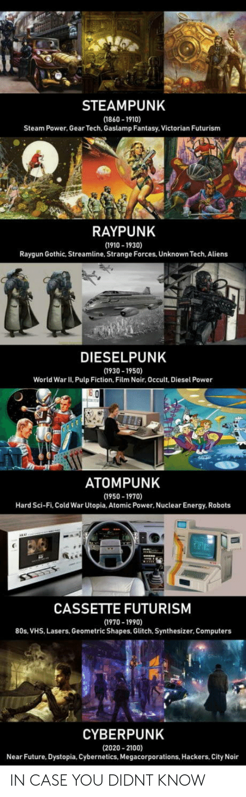sci fi: STEAMPUNK  (1860-1910)  Steam Power, Gear Tech. Gaslamp Fantasy. Victorian Futurism  RAYPUNK  (1910-1930)  Raygun Gothic, Streamline, Strange Forces, Unknown Tech. Aliens  DIESELPUNK  (1930 -1950)  World War II, Pulp Fiction, Film Noir, Occult, Diesel Power  ATOMPUNK  (1950-1970)  Hard Sci-Fi, Cold War Utopia, Atomic Power, Nuclear Energy, Robots  CASSETTE FUTURISM  (1970-1990)  80s, VHS, Lasers, Geometric Shapes, Glitch, Synthesizer, Computers  CYBERPUNK  (2020- 2100)  Near Future, Dystopia, Cybernetics, Megacorporations, Hackers, City Noir IN CASE YOU DIDNT KNOW