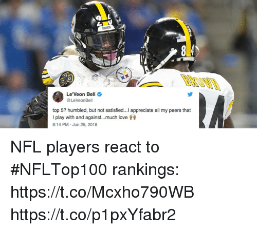 leveon bell: Steelets  2  Le'Veon Bell  @LeVeonBell  top 5? humbled, but not satisfied...Il appreciate all my peers that  I play with and against much love  8:14 PM - Jun 25, 2018 NFL players react to #NFLTop100 rankings: https://t.co/Mcxho790WB https://t.co/p1pxYfabr2