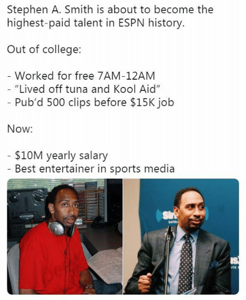 "tuna: Stephen A. Smith is about to become the  highest-paid talent in ESPN history.  Out of college:  Worked for free 7AM-12AM  Lived off tuna and Kool Aid""  Pub'd 500 clips before $15K job  Now:  - $10M yearly salary  Best entertainer in sports media"