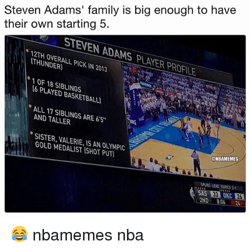 "Basketball, Family, and Nba: Steven Adams' family is big enough to have  their own starting 5  STEVEN ADAMS PLAYER PROFILE  12TH OVERALL PICK IN 2013  THUNDER)  1 OF 18 SIBLINGS  6 PLAYED BASKETBALL  ALL 17 SIBLINGS ARE 65""  AND TALLER  *SISTER, VALERIE, IS AN OLYMPIC  ONBAMEMES  GOLD MEDALIST ISHOT PUT  SPURS LEAD SERIES 2  SAS 33 OKC 26  2ND 8:06 24  - 😂 nbamemes nba"