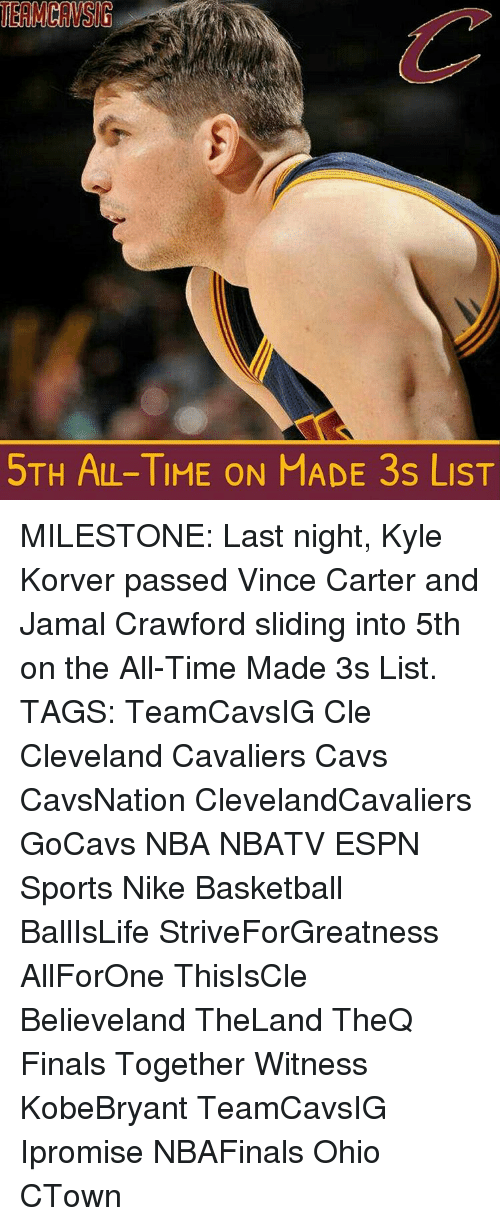 Korver: STH ALL-TIME ON MADE 3s LIST MILESTONE: Last night, Kyle Korver passed Vince Carter and Jamal Crawford sliding into 5th on the All-Time Made 3s List. TAGS: TeamCavsIG Cle Cleveland Cavaliers Cavs CavsNation ClevelandCavaliers GoCavs NBA NBATV ESPN Sports Nike Basketball BallIsLife StriveForGreatness AllForOne ThisIsCle Believeland TheLand TheQ Finals Together Witness KobeBryant TeamCavsIG Ipromise NBAFinals Ohio CTown