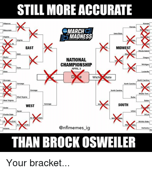 dukes: STILL MORE ACCURATE  Kanth.  MARCH  lowa State  MADNESS  ate  EAST  MIDWEST  SMU  NATIONAL  CHAMPIONSHIP  Duke  APRIL 3  Wicht State  North Carolina  North Carolina  North Carolina  Middle Tenn.  West Wginia  West Wrginia  Butler  SOUTH  Gonzaga  WEST  HKevser Florida State  's Cal  Wchita State  (Cal)  ate  @nflmemes ig  Kentucky  THAN BROCK OSWEILER Your bracket...