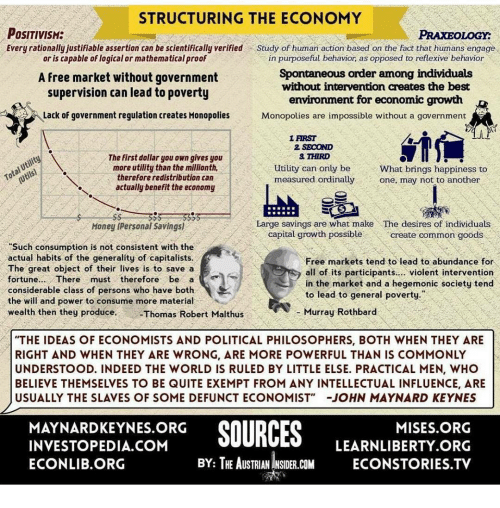 utility and purposeful behavior By geoffrey hodgson despite the rise of behavioral economics, many  economists still believe that utility maximization is a good explanation of.