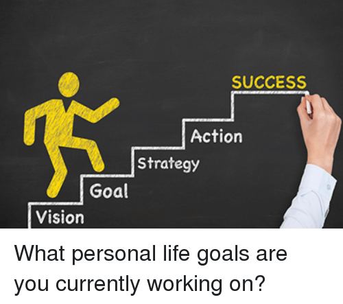 personal life and success Your mindset about personal leadership and being strong in this area will be the foundation of your success in this area and will also translate to your leadership skills at work strong personal leadership is about being the best leader in your personal life.