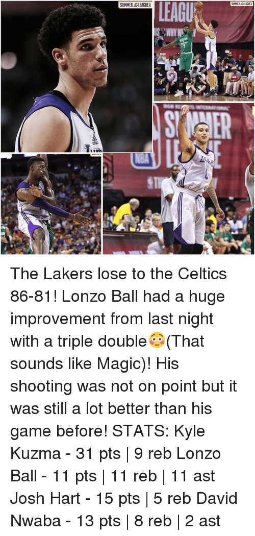 a triple double: SUMMER LEAGUE  ner The Lakers lose to the Celtics 86-81! Lonzo Ball had a huge improvement from last night with a triple double😳(That sounds like Magic)! His shooting was not on point but it was still a lot better than his game before! STATS: Kyle Kuzma - 31 pts | 9 reb Lonzo Ball - 11 pts | 11 reb | 11 ast Josh Hart - 15 pts | 5 reb David Nwaba - 13 pts | 8 reb | 2 ast
