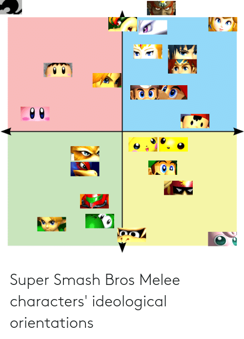 super smash: Super Smash Bros Melee characters' ideological orientations