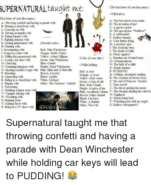 """Unluckiness: SUPERNATURALtaught me  (The last letter of your last name  will lead to  First letter of vour first name  A- The best movie ever made  A- Throwing confetti and having a parade with  B- The invention of pie  B- Burning a dead body with  C- A pig-in-a-poke  C- Carrying on with  D- The apocalypse. """"Sadface  D- Driving an impala with  E- A celebration!  E- Eating burgers with  F. Souless Sammy  F- Fighting demons with  G- Your father dying  G. Getting information with  (Favorite color.)  H- A mystery spot  H- Hunting with  I- The croatoan vinus  I- Investigating with  Red- John Winchester  J- The death of Lilith.  J- Going on a date with  Orange- Bobby Fisher  K- Perky nipples!  K- Killing the paranormal with Yellow- Adam Milligan  L- Running out of angel mojo  Color of your shirt  L- Losing your shoe with  Green- Sam Winshester  M- Metamorphosis  Blue- Castiel  M- Marrying  N- The birth of a child.  While holdin  N- Nomming hairspray with  Purple- Dean Winchester  O- Drunk Samm  O- Opening Lucifer's cage with Pink- Ellen and Jo Harvelle  P- PUDDING  Red- A rose  P- Punchin  Brown- Crowley  Q- Nothing. Absolutely nothing  Orange-A cross  Q- Quarreling with  Black- Lucifer  R- The creation of Doctor Sexy  Yellow- Holy water  R-Riding in a wheelchair with White- Michael  S- The end of Wincest/Destiel.  Green- A bag of salt  S- Singing with  Other- The Trickster Gabriel  T- Time travel  Blue- Ruby's knife  T- Terrorizing  U- The driver picking the music  Purple- A peice of pie  U- Drinking a liquor store with  v. The shotgun shutting his cake-ho  Pink- An unlucky charm  V- Vampire slaying with  W. Fugliness  Journal  Black- Car keys  W- Wrestling with  Chuck being God.  Y- Watching porn with an Angel  X- Running from  White- A feather  Y- Making faces with  Z- Endless videogames  Other- The Colt  SUPERNA RAL  Z- Being in a TV show with Supernatural taught me that throwing confetti and having a parade with Dean Winchester while holding car keys will lead to PUD"""