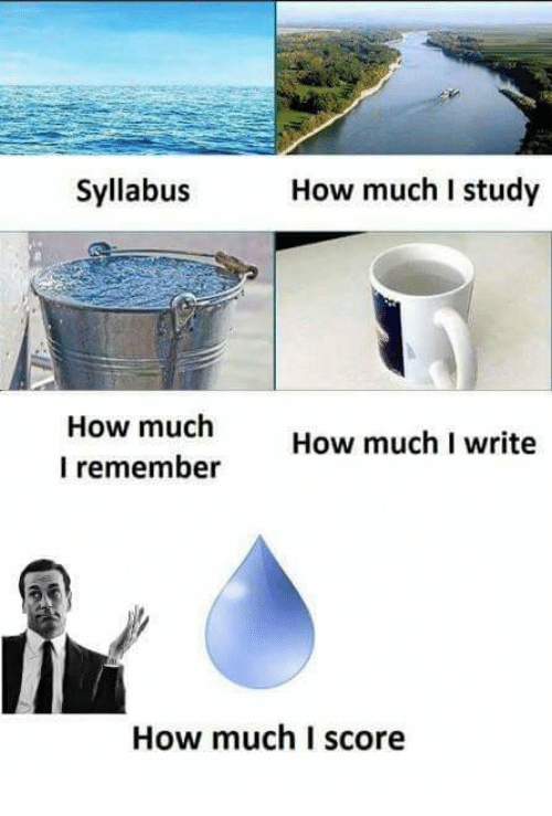 How, Score, and Remember: Syllabus  How much l study  How much  How much I write  I remember  How much I score