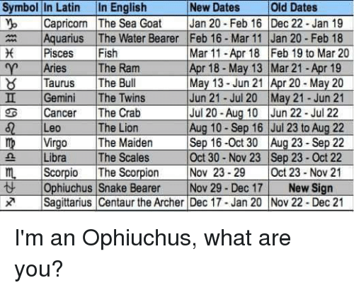 Capricorn birth dates in Sydney