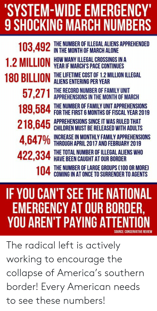 Surrender: SYSTEM-WIDE EMERGENCY  9 SHOCKING MARCH NUMBERS  THE NUMBER OF ILLEGAL ALIENS APPREHENDED  IN THE MONTH OF MARCH ALONE  HOW MANY ILLEGAL CROSSINGS IN A  YEAR IF MARCH'S PACE CONTINUES  O  1.2 MILLION  180 RILLION THE LIFETIME COST OF 1.2 MILLION ILLEGAL  ALIENS ENTERING PER YEAR  THE RECORD NUMBER OF FAMILY UNIT  APPREHENSIONS IN THE MONTH OF MARCH  THE NUMBER OF FAMILY UNIT APPREHENSIONS  FOR THE FIRST 6 MONTHS OF FISCAL YEAR 2019  APPREHENSIONS SINCE IT WAS RULED THAT  CHILDREN MUST BE RELEASED WITH ADULTS  4 647% INCREASE!NMONTHLY FAMILY APPREHENSIONS  THROUGH APRIL 2017 AND FEBRUARY 2019  THE TOTAL NUMBER OF ILLEGAL ALIENS WHO  HAVE BEEN CAUGHT AT OUR BORDER  THE NUMBER OF LARGE GROUPS (100 OR MORE  COMING IN AT ONCE TO SURRENDER TO AGENTS  IF YOU CAN'T SEE THE NATIONAL  EMERGENCY AT OUR BORDER,  YOU AREN'T PAYING ATTENTION  SOURCE:CONSERVATIVE REVIEW The radical left is actively working to encourage the collapse of America's southern border!  Every American needs to see these numbers!