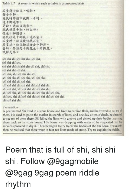 syllable: Table 3.7 A story in which each syllable is pronounced ishi/  shi shi shi shi shi shi, shi shi,  shi shi shi shi.  shi shi shi shi shi shi shi shi, shi shi,  shi shi shi shi shi.  shi shi, shi shi shi shi shi  shi shi shi shi shi shi, shi shi shi,  shi shi shi shi shi shi.  shi shi shi shi shi shi shi, shi shi shi.  shi shi shi, shi shi shi shi shi shi shi,  shi shi shi, shi shi shi shi shi shi shi shi shi.  shi shi, shi shi shi shi shi shi shi shi shi shi shi  shi shi shi shi.  Translation  A poet named Shi lived in a stone house and liked to eat lion flesh, and he vowed to eat ten of  them. He used to go to the market in search of lions, and one day at ten o'clock, he chanced  to see ten of them there. Shi killed the lions with arrows and picked up their bodies, carrying  them back to his stone house. His house was dripping with water so he requested that his  servants proceed to dry it. Then he began to try to eat the bodies of the ten lions. It was only  then he realised that these were in fact ten lions made of stone. Try to explain the riddle Poem that is full of shi, shi shi shi. Follow @9gagmobile @9gag 9gag poem riddle rhythm