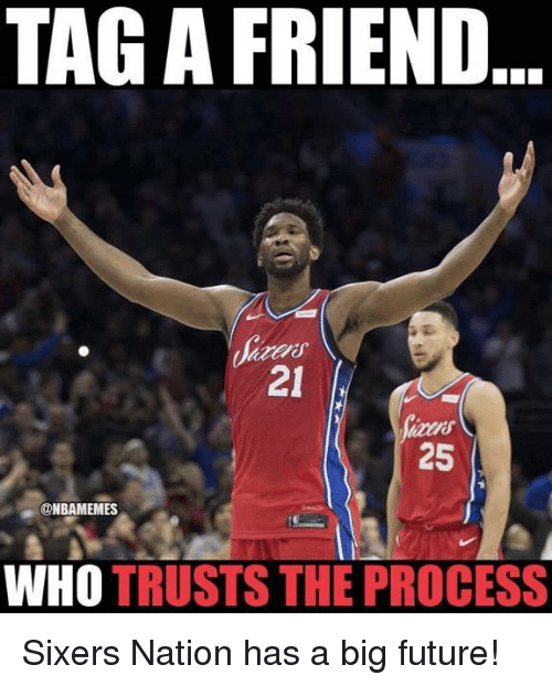 Future, Nba, and Sixers: TAG A FRIEND  21  25  @NBAMEMES  WHO TRUSTS THE PROCESS Sixers Nation has a big future!
