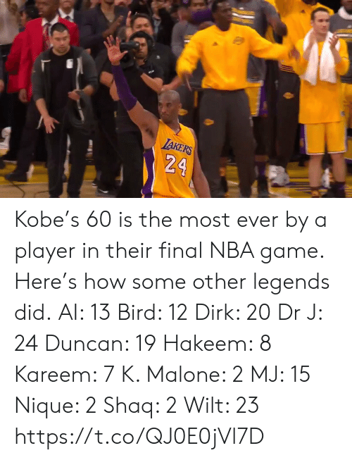 Shaq: TAKERS  24 Kobe's 60 is the most ever by a player in their final NBA game.   Here's how some other legends did. AI: 13 Bird: 12 Dirk: 20 Dr J: 24 Duncan: 19 Hakeem: 8 Kareem: 7 K. Malone: 2 MJ: 15 Nique: 2 Shaq: 2 Wilt: 23   https://t.co/QJ0E0jVl7D