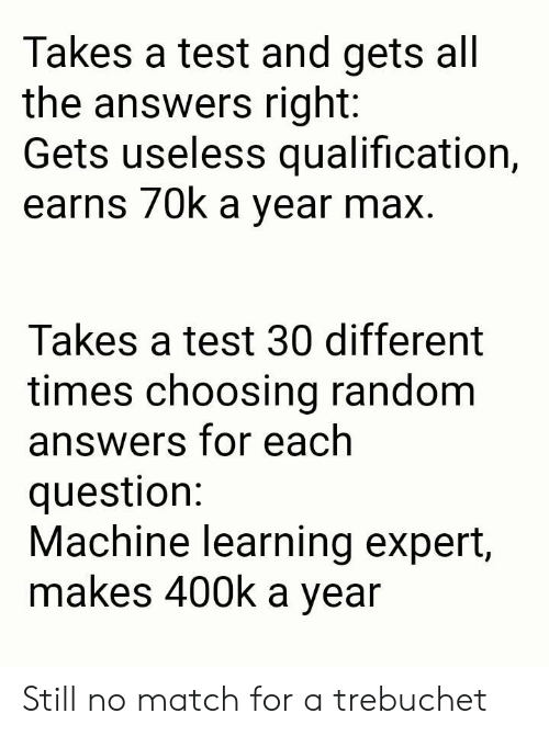 trebuchet: Takes a test and gets all  the answers right:  Gets useless qualification,  earns 70k a year max.  Takes a test 30 different  times choosing random  answers for each  question:  Machine learning expert,  makes 400k a year Still no match for a trebuchet