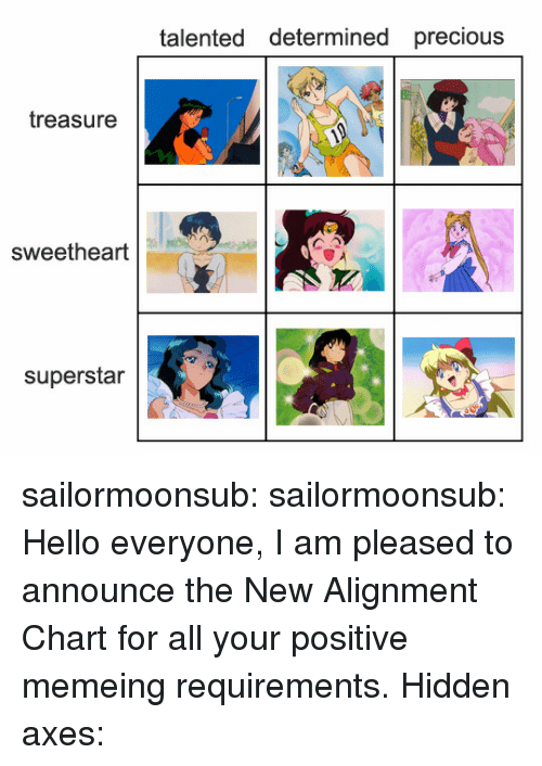 Memeing: talented determined precious  treasure  sweetheart  superstar sailormoonsub:  sailormoonsub: Hello everyone, I am pleased to announce the New Alignment Chart for all your positive memeing requirements. Hidden axes: