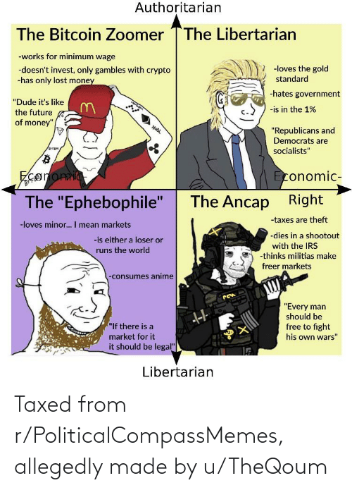 Allegedly: Taxed from r/PoliticalCompassMemes, allegedly made by u/TheQoum