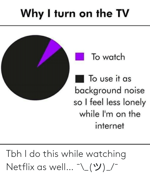 tbh: Tbh I do this while watching Netflix as well… ¯\_(ツ)_/¯