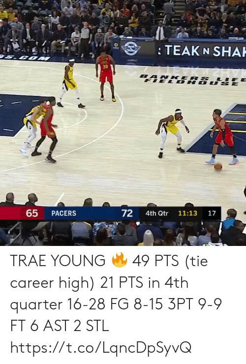 quarter: TEAK N SHAH  COM  30  BANKERS LIF  FIEL DH  ர்  65  72  PACERS  4th Qtr  11:13  17 TRAE YOUNG 🔥  49 PTS (tie career high) 21 PTS in 4th quarter  16-28 FG 8-15 3PT 9-9 FT 6 AST 2 STL    https://t.co/LqncDpSyvQ