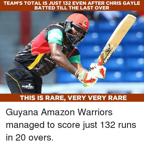 Gayle: TEAM'S TOTAL IS JUST 132 EVEN AFTER CHRIS GAYLE  BATTED TILL THE LAST OVER  THIS IS RARE, VERY VERY RARE Guyana Amazon Warriors managed to score just 132 runs in 20 overs.
