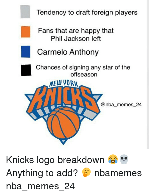 Carmelo Anthony, New York Knicks, and Memes: Tendency to draft foreign players  Fans that are happy that  Carmelo Anthony  Chances of signing any star of the  Phil Jackson left  offseason  MEW YORK  @nba memes 24 Knicks logo breakdown 😂💀 Anything to add? 🤔 nbamemes nba_memes_24