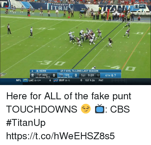 avg: TENNESSE  ONFL  6 B. KERN  49.7 AVG, 74 LONG LAST SEASON  NFL  LAC 10-11  BUF (0-1)  0 1ST 9:26 PAT Here for ALL of the fake punt TOUCHDOWNS 😏  📺: CBS #TitanUp https://t.co/hWeEHSZ8s5