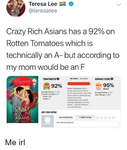 teresa: Teresa Lee  @leresatee  Crazy Rich Asians has a 92% on  Rotten Tomatoes which is  technically an A- but according to  my mom would be an F  TOMATOMETER  All Critics | Top Critics  AUDIENCE SCORE O  92% сп  Critics Consensus: With a  terrific cast and a surfet ot  visual razzle dazzle, Crazy Rich Average Rating 47  Asians takes  forward for screen  representation while defty  drawing inspiration from the  classic-and stil effective-  rom.com formula  uked it  Average Rating 7.7/10  a satistying step User Ratings:893  Rotten: 9  CRAZY  ADD YOUR RATING  ASIANS  NOT INTERESTED  WANT TO SEE  Add a Review Optional Me irl