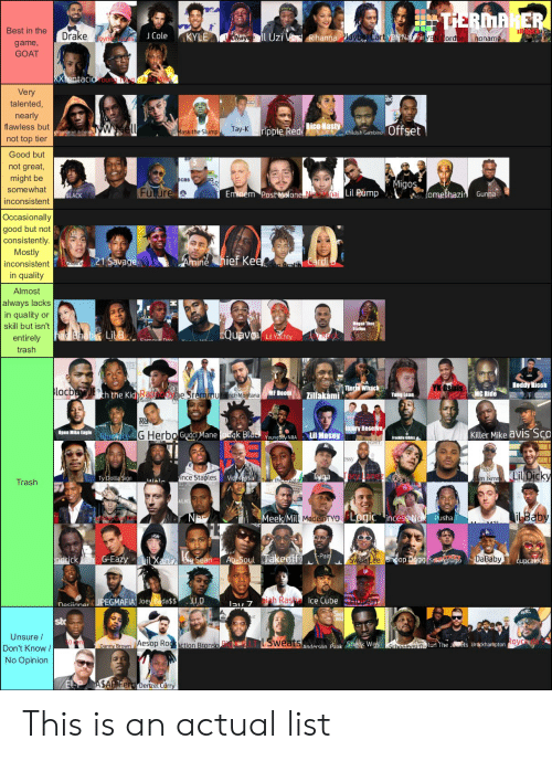 Big Sean: TERMAKER  Best in the  LI  Drake oyn  J Cole  KYLE  ail Uzi V  Rihanna laybCart vBNahirYE  ord  noname  game,  GOAT  |XXtentacio oung  Very  talented,  nearly  flawless but  wMll  Offset  Tay-K rippie Red ico Nasty  Mask the Slump  Childsh Gambino  not top tier  Good but  not great,  might be  CBS  Migos  somewhat  Future  omethazin Gunna  haj Lil Pump  Eminem Post Malone N  6LACK  inconsistent  Occasionally  good but not  consistently  Mostly  Amine hief Kee,  IK9ne21 Savage  Amith Cardi e  inconsistent  in quality  Almost  always lacks  in quality or  Megas The  Stallen  skill but isn't  EQuava LL Yachty  had Bhabi Lil B  entirely  trash  Roddy Ricch  YKOsiris  S  Tlerta Whack  locbo  MF Doom  MC Ride  th the KidRa  e Sremmurach Montana  Zillakami  Yung Lean  Ra  Injury Reserve  Open Mike Eagle  Killer Mike avis Sco  BUNMceG Herbo Gucci Mane odak Blac Youngoy NA  Lil Mosey  Freddle Gibbs  GHT  essy  Lib Dicky  Tyga  Vic Mensa Tuer the ereator  ince Staples  Ty Dolla Sign  Sim Jkmn  Trash  IAll  ALMS  i-Baby  MeekMill MadeinTYO  Logic incess Nok Pusha  Nac  t-Pair  ndrick Lam G-EazyLil Xan Big Sean  Ab-Soul akeoff  SwaeLee Snoop Degg Smoku  DaBaby  qupcakke  I.D  aiah Ras a Ice Cube  ODSin  Deciianer JPEGMAFIA Joey Bada$$  בוr  sto  Unsure/  TSweats  Danny Brown Aesop Rodk ction Bronso Pic  thoolboy neRurt The Jewels Brockhampton yc  Anderson Paak Sherk Wes  Don't Know /  No Opinion  ASAPFera Derizet Curry This is an actual list