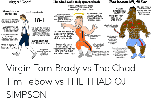 """Tim Tebow: Thad Innocent NFL AU-Star  The Chad God's Holy Quarterback  Virgin """"Goat""""  Strikes unique prayer poses  after every touchdown to  remain in Jésus Christ's favor  The best Thing to  happen to the  buffalo bills, true  bills fans know  he's innocent  Proven  innocent in a  court of law  Kisses his son  on the lips  Lost 3 superbowls  somehow Got the  Broncos into the  playoffs, providing  undeniable evidence  that God exists  Instantly causes  atheists and agnostics  to convert to  evangelical christianity  upon eye contact  Wouldn't Hurt  a fly, or his  wife either  18-1  Supermodel Brazilian  wife makes more money  than him (what a cuck)  Absolutely murders  his competition  Arguably not as  vital to hiš team as  the head coach  Too much of a coward to  ask for a higher pay like  Russell Wilson or Aaron  Rodgers, knows his  coach will instantly cut  him if he asks for more  Doesn't need skill or  talent to win games,  only needs God's  divine intervention  15  A derpy inconsistent  horsefaced  Quarterback is his  weakness somehow  Easily the greatest QB  fo play for the  """"broncos  Made a twitter  solely to  proclaím his  innocence,  silencing the  haters  Camps behind  his offensive line  Extremely pure,  maintained his  virginity well into his  30's, will not have  sex before marriage  A first round draft  pick, ensuring his  success as a  player  Was a super  low draft pick  Doesn't play a pussy position  like a QB is one of the best  running backs to play the  game, an absolute'mónster  on and off the field  Ambiguous  political beliefs but  probably  republičan  No mysteries about his  politics, he's definitely a  redblooded republican  christian patriot  a  Knifed Through the  defenses of his  competition Virgin Tom Brady vs The Chad Tim Tebow vs THE THAD OJ SIMPSON"""