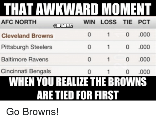Steelers: THATAWKWARD MOMENT  AFC NORTH  WIN LOSS TIE PCT  ONFLMEMEZ  0 .000  Cleveland Browns  Pittsburgh Steelers  0 .000  0 000  Baltimore Ravens  Cincinnati Bengals  0 000  WHEN YOU REALIZE THE BROWNS  ARE TIED FOR FIRST Go Browns!